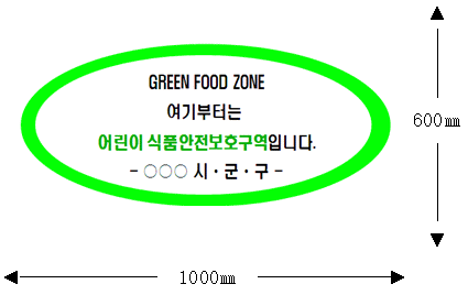 어린이 식품안전보호구역을 나타내는 가로형 표지판으로 타원형 테투리는 연두색이고 GRREN FOOD ZONE 여기부터는 어린이 식품안전보호구역입니다. 라는 문구가 적혀있는 그림입니다.